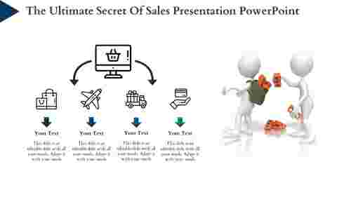 Transport Sales Presentation Powerpoint