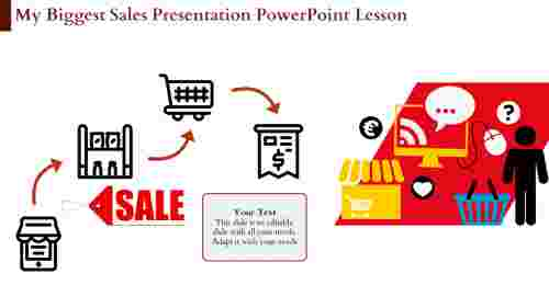 Business Sales Presentation Powerpoint