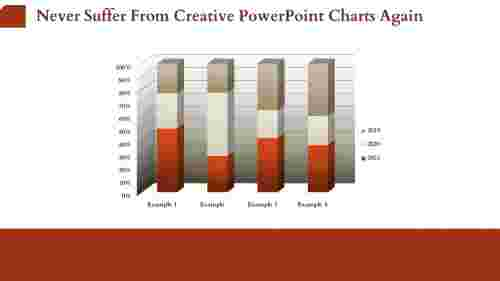 creative powerpoint charts