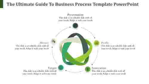 business process template powerpoint- Start Model
