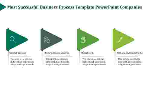 Business process template powerpoint with triangle shapes