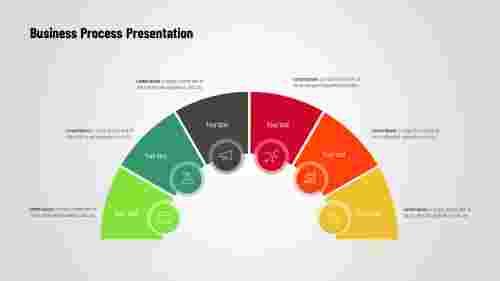 BusinessprocessPowerPointPresentation-Sixnodes