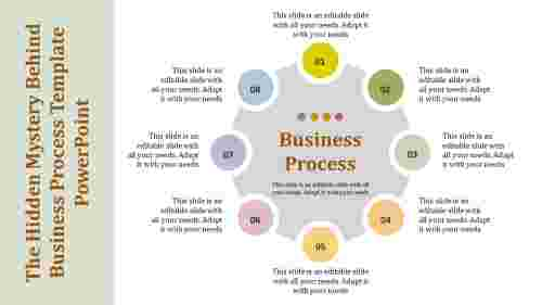 Circular Business process template powerpoint
