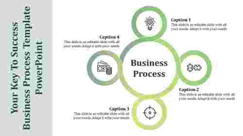 Business process template PowerPoint loop model