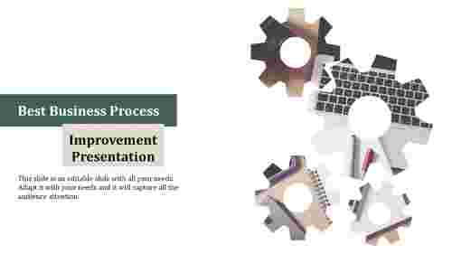Simple best business process improvement presentation