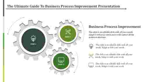Incredible gear wheel  business process improvement presentation