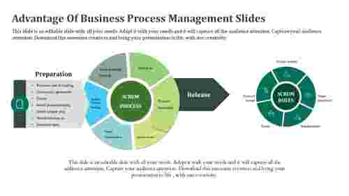 business process management slides with mixed shapes