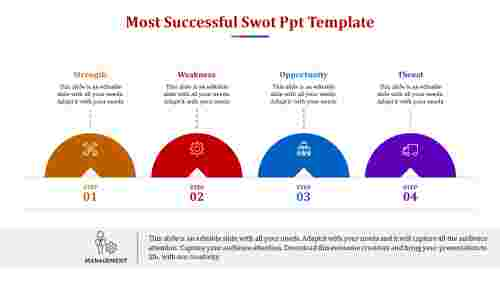 swot ppt template-Most Successful Swot Ppt Template