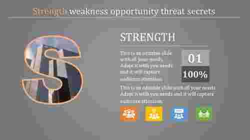 strengthweaknessopportunitythreattemplate-SWOT