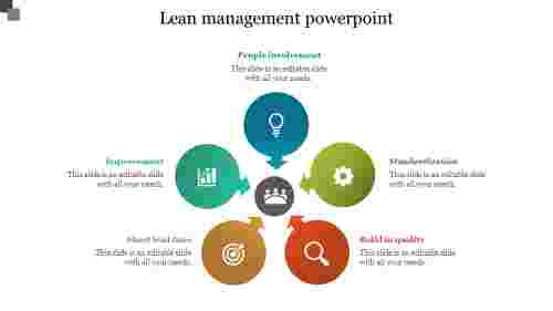 lean management powerpoint