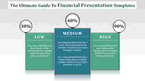 financial presentation templates-The Ultimate Guide To Financial Presentation Templates