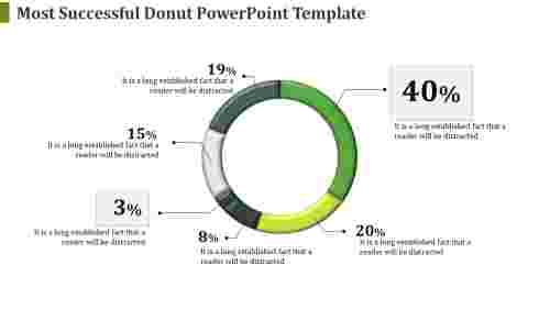 donut powerpoint template