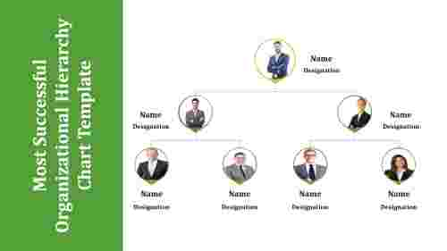 organizational hierarchy chart template-Most Successful Organizational Hierarchy Chart Template