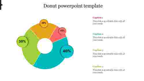 MarketingDonutPowerpointTemplate
