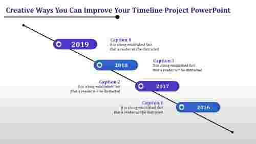 systematical timeline project powerpoint