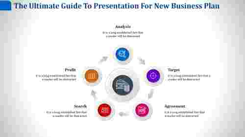 presentation for new business plan-The Ultimate Guide To Presentation For New Business Plan
