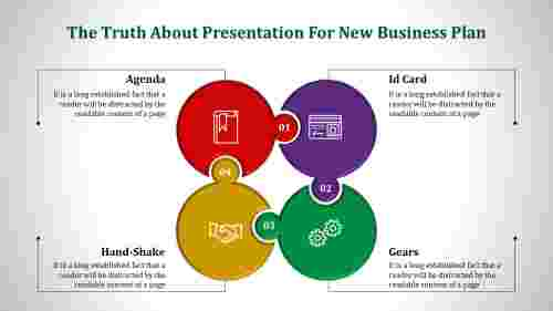 presentation for new business plan