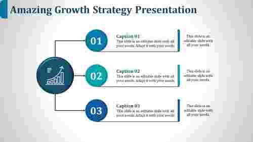 growth strategy presentation