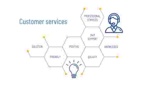 CustomerServicePowerPoint-Sevenservices