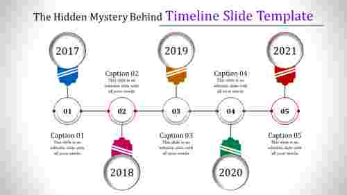 secure timeline slide template