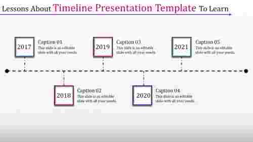trending timeline presentation template
