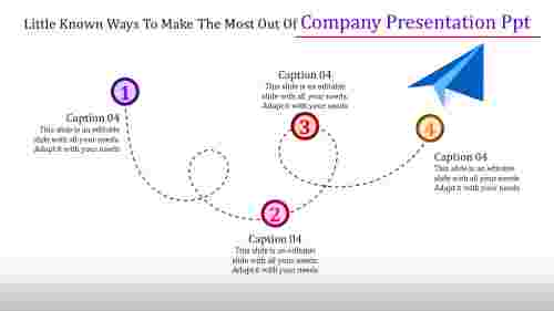 company presentation ppt-Little Known Ways To Make The Most Out Of Company Presentation Ppt