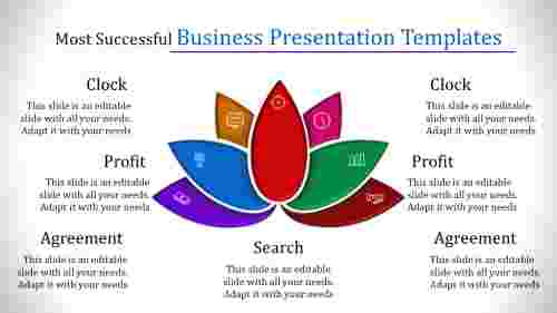 business presentation templates-Most Successful Business Presentation Templates-7