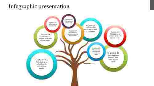infographic%20presentation-Tree%20model