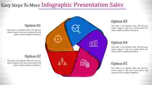 infographic presentation-Easy Steps To More Infographic Presentation Sales