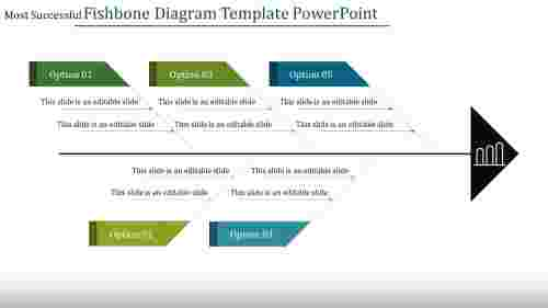 fishbone diagram template powerpoint with text box model
