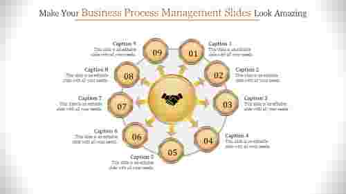 Simple amazing Business Process Management Slides