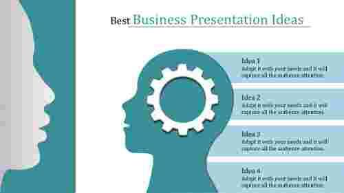 Head model Business Presentation Ideas