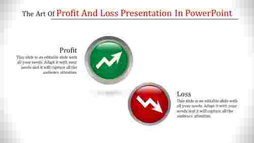 profit and loss presentation in powerpoint-The Art Of Profit And Loss Presentation In Powerpoint