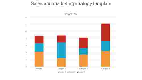 Chart Model Sales And Marketing Strategy Template
