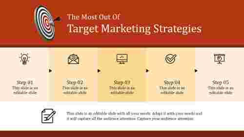 Project Target Marketing Strategies