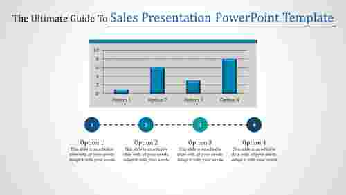 sales presentation powerpoint template