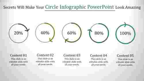 Growth Analysis of Circle Infographic Powerpoint
