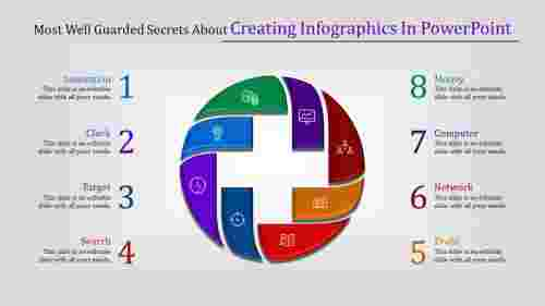 creating infographics in powerpoint
