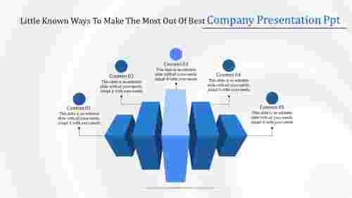 An Ifographic Best Company Presentation PPT Design