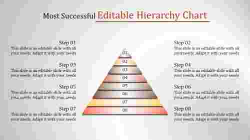triangle model-editable hierarchy chart