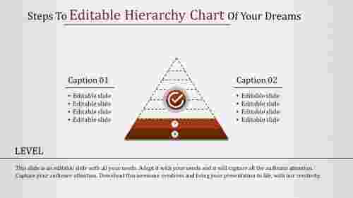 editable hierarchy chart-Triangle view model