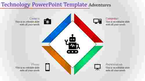 technology powerpoint templates
