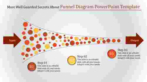 Funnel Diagram Powerpoint Template Can Increase Your Profit