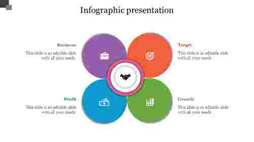Circle infographic presentation
