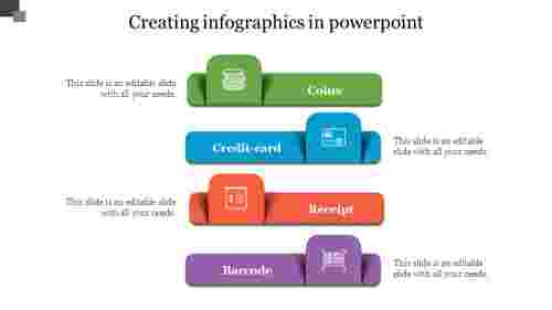 Plans of creating infographics PPT in PowerPoint