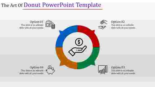 Financial Donut Powerpoint Template