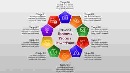 business process powerpoint