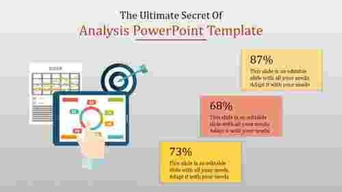 Analysis powerpoint template - Target achievement