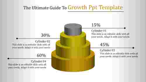 Stages Growth ppt template