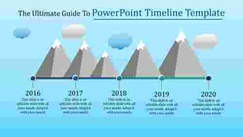 A five noded powerpoint timeline template